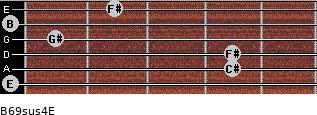 B6/9sus4/E for guitar on frets 0, 4, 4, 1, 0, 2