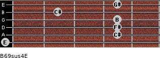B6/9sus4/E for guitar on frets 0, 4, 4, 4, 2, 4