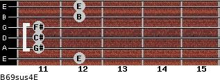 B6/9sus4/E for guitar on frets 12, 11, 11, 11, 12, 12