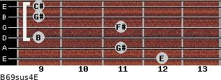 B6/9sus4/E for guitar on frets 12, 11, 9, 11, 9, 9