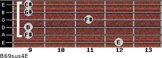 B6/9sus4/E for guitar on frets 12, 9, 9, 11, 9, 9