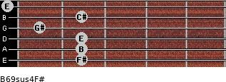 B6/9sus4/F# for guitar on frets 2, 2, 2, 1, 2, 0