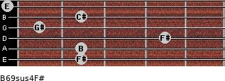B6/9sus4/F# for guitar on frets 2, 2, 4, 1, 2, 0