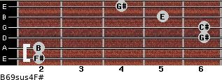 B6/9sus4/F# for guitar on frets 2, 2, 6, 6, 5, 4