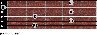 B6/9sus4/F# for guitar on frets 2, 4, 2, 4, 0, 4