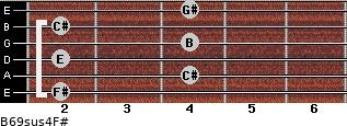 B6/9sus4/F# for guitar on frets 2, 4, 2, 4, 2, 4