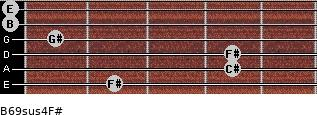 B6/9sus4/F# for guitar on frets 2, 4, 4, 1, 0, 0
