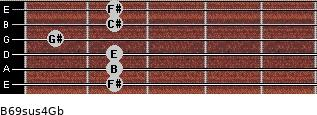 B6/9sus4/Gb for guitar on frets 2, 2, 2, 1, 2, 2