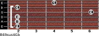 B6/9sus4/Gb for guitar on frets 2, 2, 2, 6, 2, 4