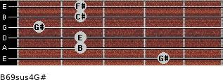 B6/9sus4/G# for guitar on frets 4, 2, 2, 1, 2, 2