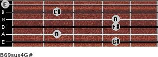 B6/9sus4/G# for guitar on frets 4, 2, 4, 4, 2, 0