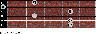 B6/9sus4/G# for guitar on frets 4, 4, 2, 4, 0, 2