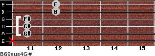 B6/9sus4/G# for guitar on frets x, 11, 11, 11, 12, 12