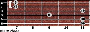 B6/D# for guitar on frets 11, 11, 9, 11, 7, 7