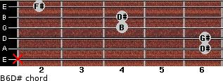 B6/D# for guitar on frets x, 6, 6, 4, 4, 2