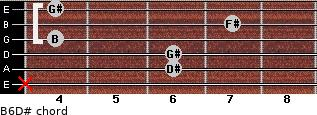 B6/D# for guitar on frets x, 6, 6, 4, 7, 4