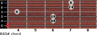 B6/D# for guitar on frets x, 6, 6, 4, 7, 7