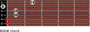 B6/D# for guitar on frets x, x, 1, 1, 0, 2