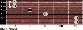 B6/Eb for guitar on frets 11, 11, 9, 8, 7, 7