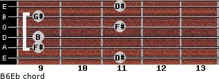 B6/Eb for guitar on frets 11, 9, 9, 11, 9, 11