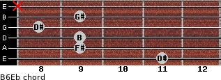 B6/Eb for guitar on frets 11, 9, 9, 8, 9, x