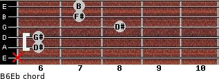 B6/Eb for guitar on frets x, 6, 6, 8, 7, 7