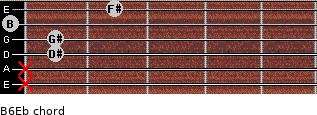 B6/Eb for guitar on frets x, x, 1, 1, 0, 2