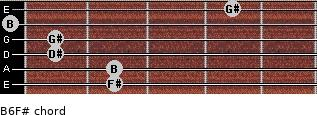 B6/F# for guitar on frets 2, 2, 1, 1, 0, 4