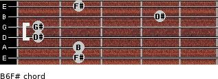 B6/F# for guitar on frets 2, 2, 1, 1, 4, 2