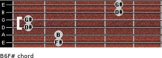 B6/F# for guitar on frets 2, 2, 1, 1, 4, 4