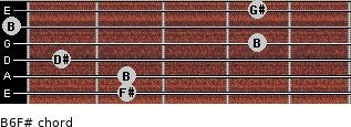 B6/F# for guitar on frets 2, 2, 1, 4, 0, 4