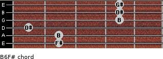 B6/F# for guitar on frets 2, 2, 1, 4, 4, 4