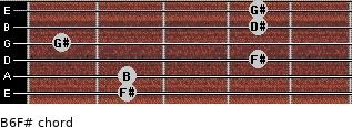 B6/F# for guitar on frets 2, 2, 4, 1, 4, 4