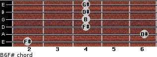 B6/F# for guitar on frets 2, 6, 4, 4, 4, 4