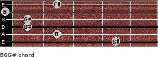 B6/G# for guitar on frets 4, 2, 1, 1, 0, 2