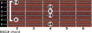 B6/G# for guitar on frets 4, 2, 4, 4, 4, 2