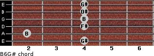 B6/G# for guitar on frets 4, 2, 4, 4, 4, 4