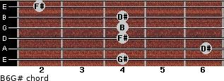 B6/G# for guitar on frets 4, 6, 4, 4, 4, 2
