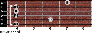 B6/G# for guitar on frets 4, 6, 4, 4, 4, 7