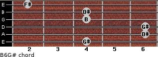 B6/G# for guitar on frets 4, 6, 6, 4, 4, 2