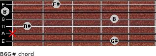 B6/G# for guitar on frets 4, x, 1, 4, 0, 2
