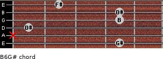 B6/G# for guitar on frets 4, x, 1, 4, 4, 2
