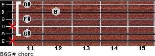 B6/G# for guitar on frets x, 11, x, 11, 12, 11