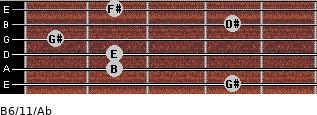 B6/11/Ab for guitar on frets 4, 2, 2, 1, 4, 2