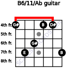 B6/11/Ab for guitar on frets 4, 7, 6, 4, 4, 7