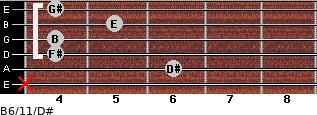 B6/11/D# for guitar on frets x, 6, 4, 4, 5, 4