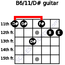 B6/11/D# for guitar on frets 11, 11, 13, 11, 12, 12