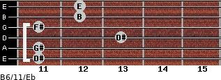 B6/11/Eb for guitar on frets 11, 11, 13, 11, 12, 12