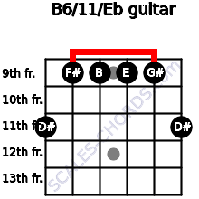 B6/11/Eb for guitar on frets 11, 9, 9, 9, 9, 11