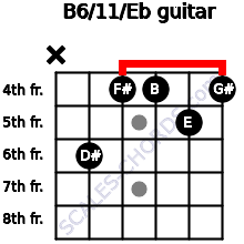 B6/11/Eb for guitar on frets x, 6, 4, 4, 5, 4